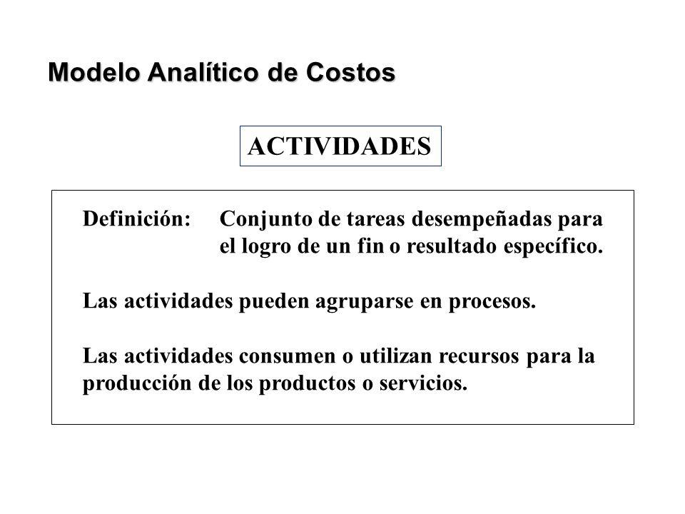 ACTIVIDADES Definición: Conjunto de tareas desempeñadas para el logro de un fin o resultado específico. Las actividades pueden agruparse en procesos.