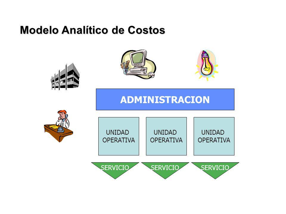 ADMINISTRACION UNIDAD OPERATIVA UNIDAD OPERATIVA UNIDAD OPERATIVA SERVICIO