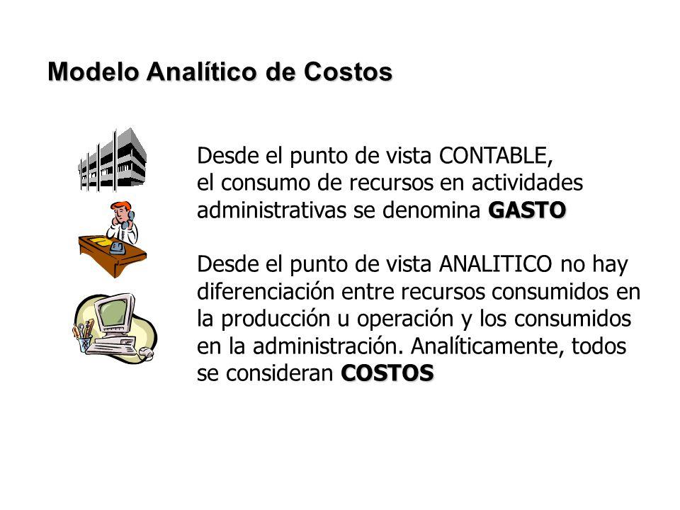 Modelo Analítico de Costos Desde el punto de vista CONTABLE, el consumo de recursos en actividades GASTO administrativas se denomina GASTO COSTOS Desd
