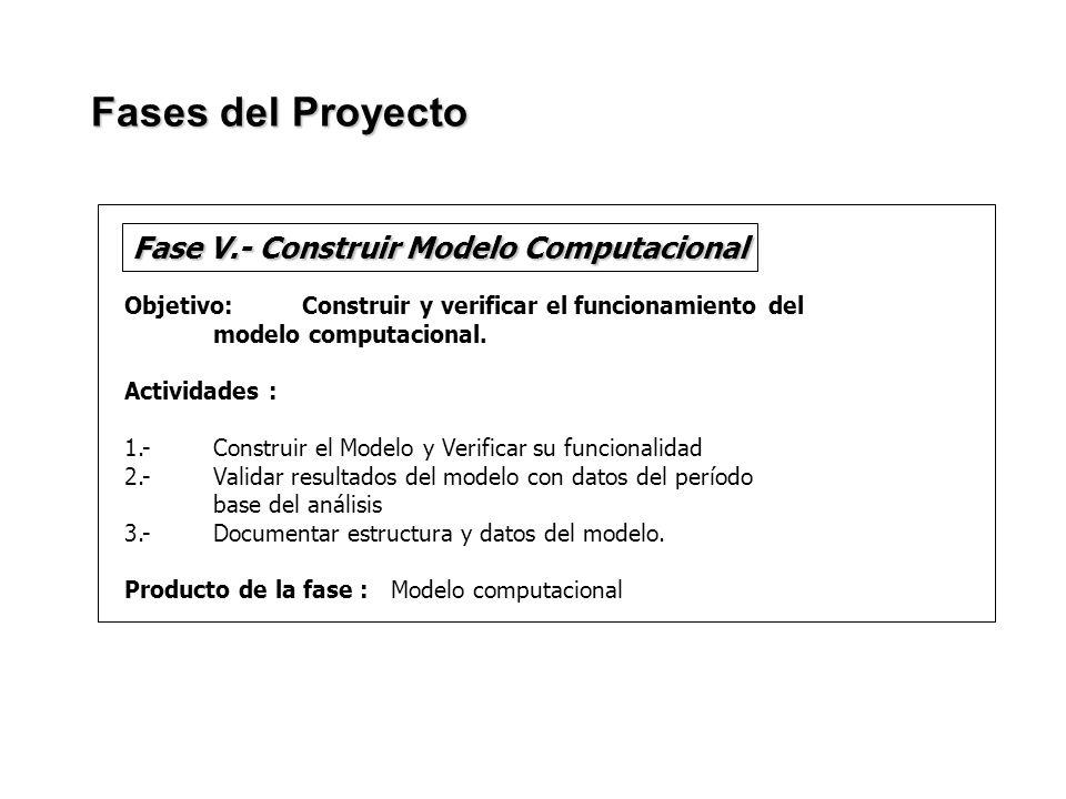 Objetivo: Construir y verificar el funcionamiento del modelo computacional. Actividades : 1.- Construir el Modelo y Verificar su funcionalidad 2.- Val
