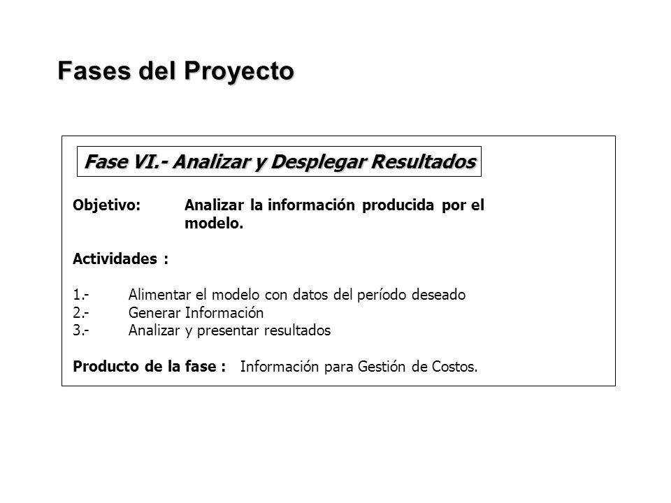 Objetivo: Analizar la información producida por el modelo. Actividades : 1.- Alimentar el modelo con datos del período deseado 2.-Generar Información