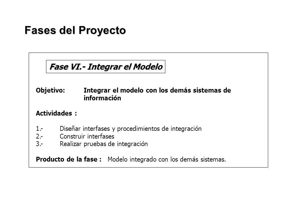 Objetivo: Integrar el modelo con los demás sistemas de información Actividades : 1.- Diseñar interfases y procedimientos de integración 2.- Construir