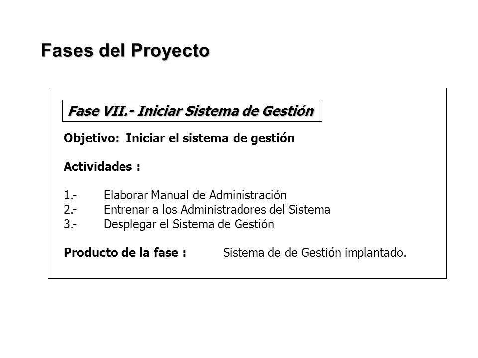 Objetivo: Iniciar el sistema de gestión Actividades : 1.- Elaborar Manual de Administración 2.-Entrenar a los Administradores del Sistema 3.- Desplega