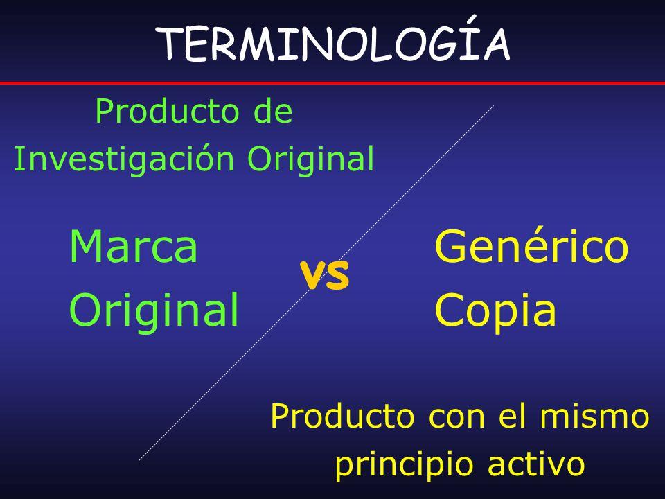 Marca Original TERMINOLOGÍA Genérico Copia Producto de Investigación Original Producto con el mismo principio activo vs