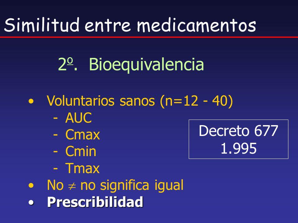 Similitud entre medicamentos 2 o. Bioequivalencia Voluntarios sanos (n=12 - 40) -AUC -Cmax -Cmin -Tmax No no significa igual PrescribilidadPrescribili