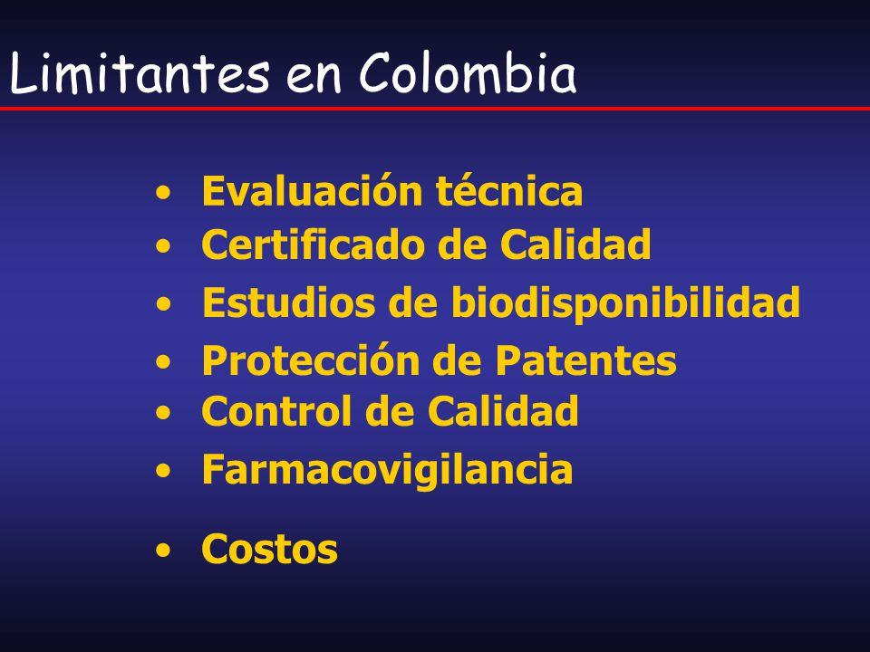 Limitantes en Colombia Evaluación técnica Certificado de Calidad Estudios de biodisponibilidad Protección de Patentes Control de Calidad Farmacovigila