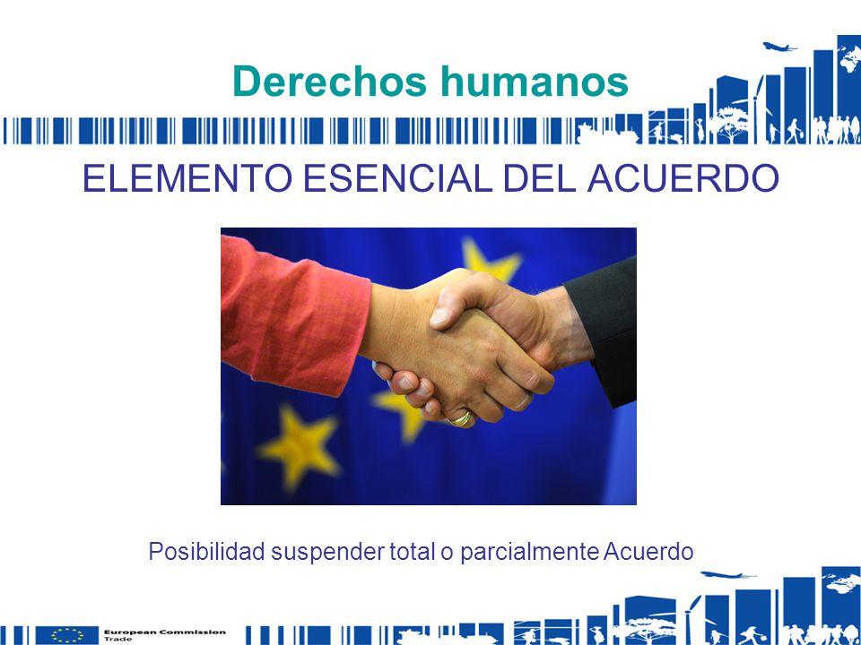 Derechos humanos ELEMENTO ESENCIAL DEL ACUERDO Posibilidad suspender total o parcialmente Acuerdo