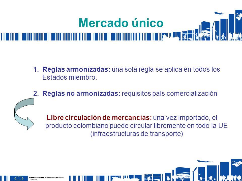 Mercado único 1.Reglas armonizadas: una sola regla se aplica en todos los Estados miembro.