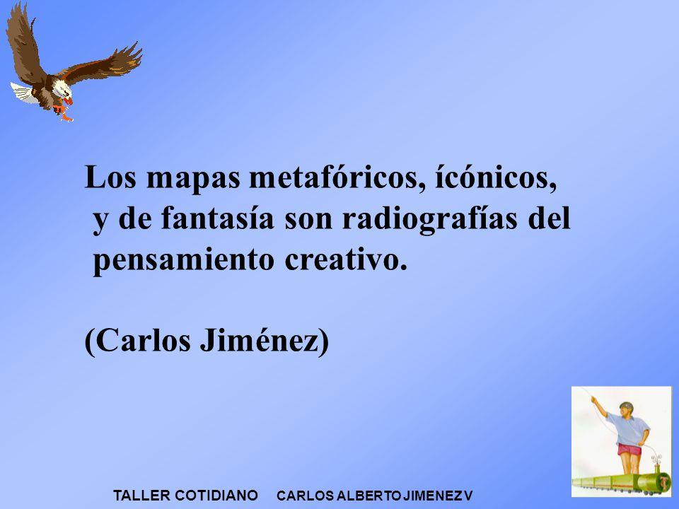 Los mapas metafóricos, ícónicos, y de fantasía son radiografías del pensamiento creativo. (Carlos Jiménez)