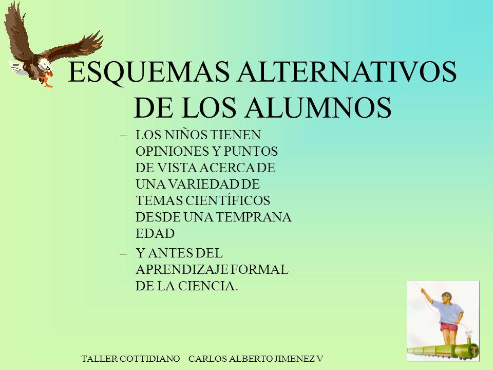 TALLER COTTIDIANO CARLOS ALBERTO JIMENEZ V ESQUEMAS ALTERNATIVOS DE LOS ALUMNOS –LOS NIÑOS TIENEN OPINIONES Y PUNTOS DE VISTA ACERCA DE UNA VARIEDAD D