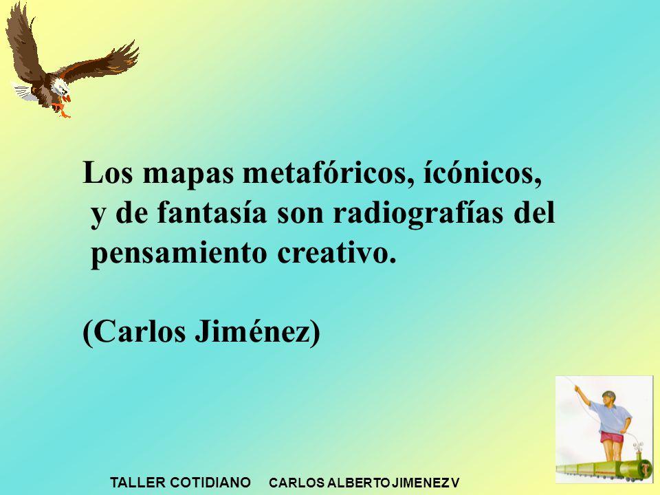 TALLER COTIDIANO CARLOS ALBERTO JIMENEZ V Los mapas metafóricos, ícónicos, y de fantasía son radiografías del pensamiento creativo. (Carlos Jiménez)