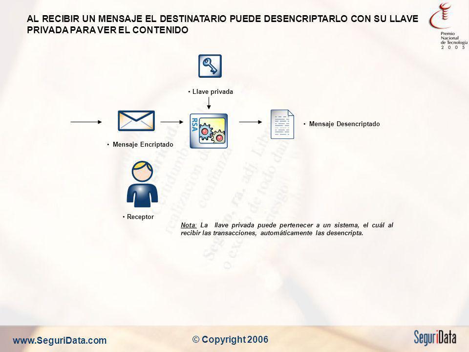 www.SeguriData.com © Copyright 2006 AL RECIBIR UN MENSAJE EL DESTINATARIO PUEDE DESENCRIPTARLO CON SU LLAVE PRIVADA PARA VER EL CONTENIDO Nota: La lla