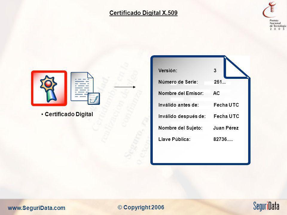 www.SeguriData.com © Copyright 2006 Certificado Digital X.509 Certificado Digital Versión: 3 Número de Serie: 251... Nombre del Emisor: AC Inválido an