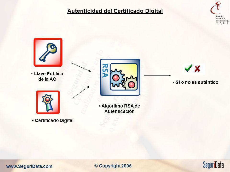 www.SeguriData.com © Copyright 2006 Autenticidad del Certificado Digital Llave Pública de la AC Algoritmo RSA de Autenticación Si o no es auténtico Ce