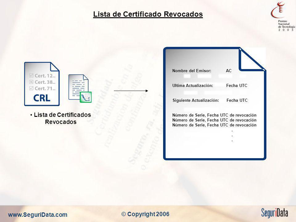 www.SeguriData.com © Copyright 2006 Lista de Certificado Revocados Lista de Certificados Revocados Nombre del Emisor: AC Ultima Actualización: Fecha U
