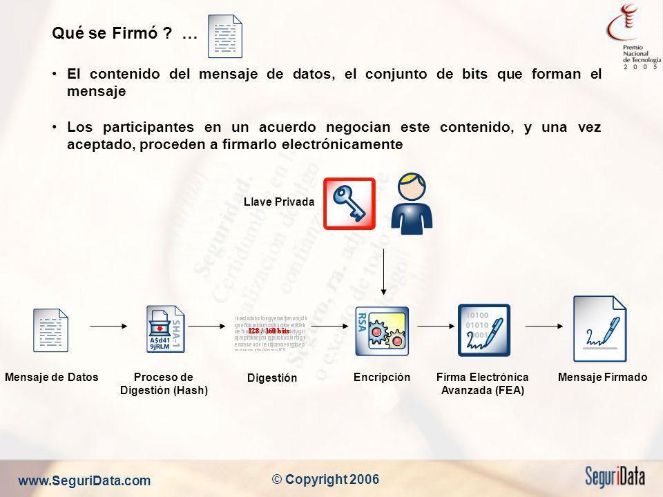 www.SeguriData.com © Copyright 2006 Qué se Firmó ? … El contenido del mensaje de datos, el conjunto de bits que forman el mensaje Los participantes en