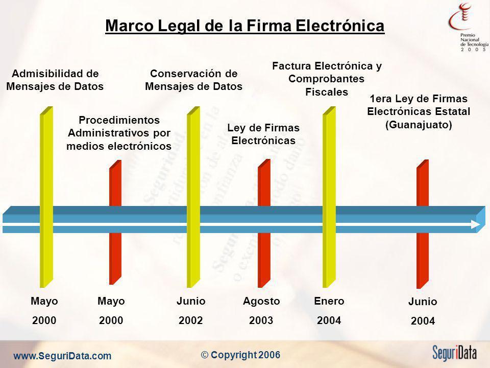 www.SeguriData.com © Copyright 2006 Marco Legal de la Firma Electrónica Mayo 2000 Admisibilidad de Mensajes de Datos Mayo 2000 Conservación de Mensaje