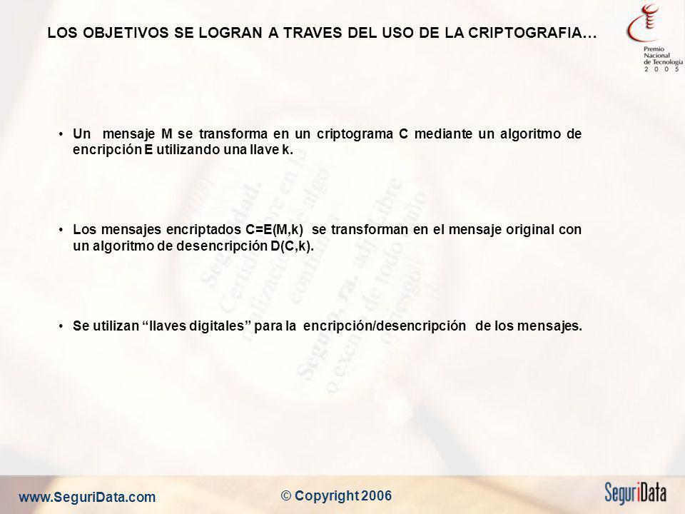 www.SeguriData.com © Copyright 2006 LOS OBJETIVOS SE LOGRAN A TRAVES DEL USO DE LA CRIPTOGRAFIA… Un mensaje M se transforma en un criptograma C median