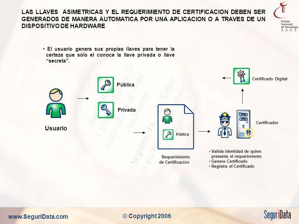 www.SeguriData.com © Copyright 2006 LAS LLAVES ASIMETRICAS Y EL REQUERIMIENTO DE CERTIFICACION DEBEN SER GENERADOS DE MANERA AUTOMATICA POR UNA APLICA
