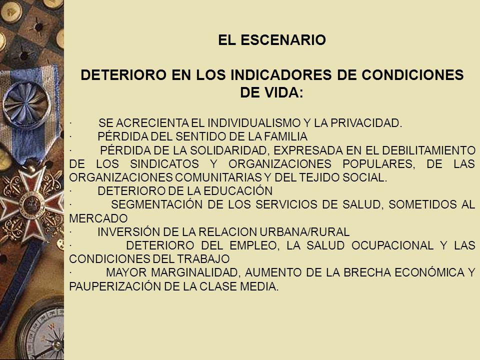 DETERIORO EN LOS INDICADORES DE CONDICIONES DE VIDA: · SE ACRECIENTA EL INDIVIDUALISMO Y LA PRIVACIDAD.