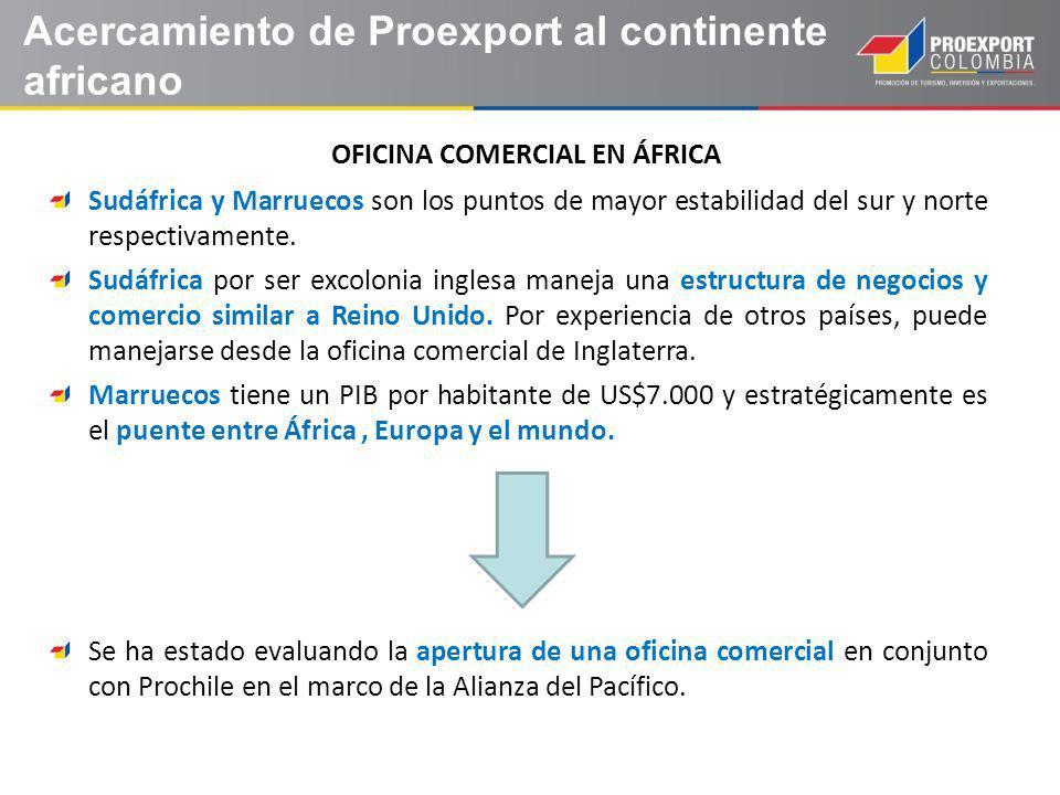 OFICINA COMERCIAL EN ÁFRICA Sudáfrica y Marruecos son los puntos de mayor estabilidad del sur y norte respectivamente.
