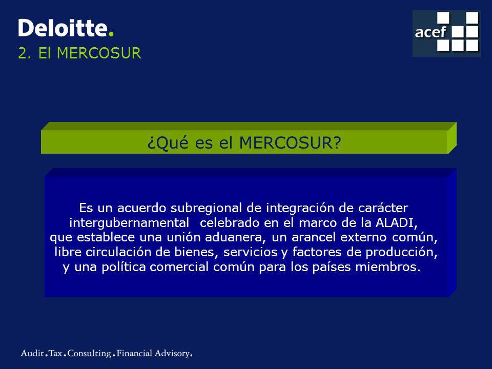 ¿Qué es el MERCOSUR.