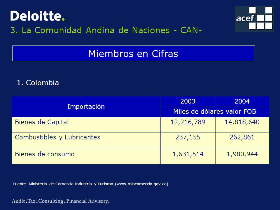 3.La Comunidad Andina de Naciones - CAN- Miembros en Cifras 1.
