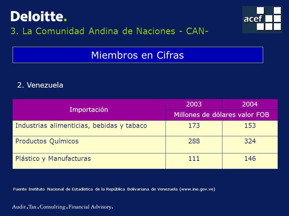 3.La Comunidad Andina de Naciones - CAN- Miembros en Cifras 2.