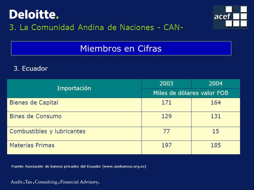 3.La Comunidad Andina de Naciones - CAN- Miembros en Cifras 3.