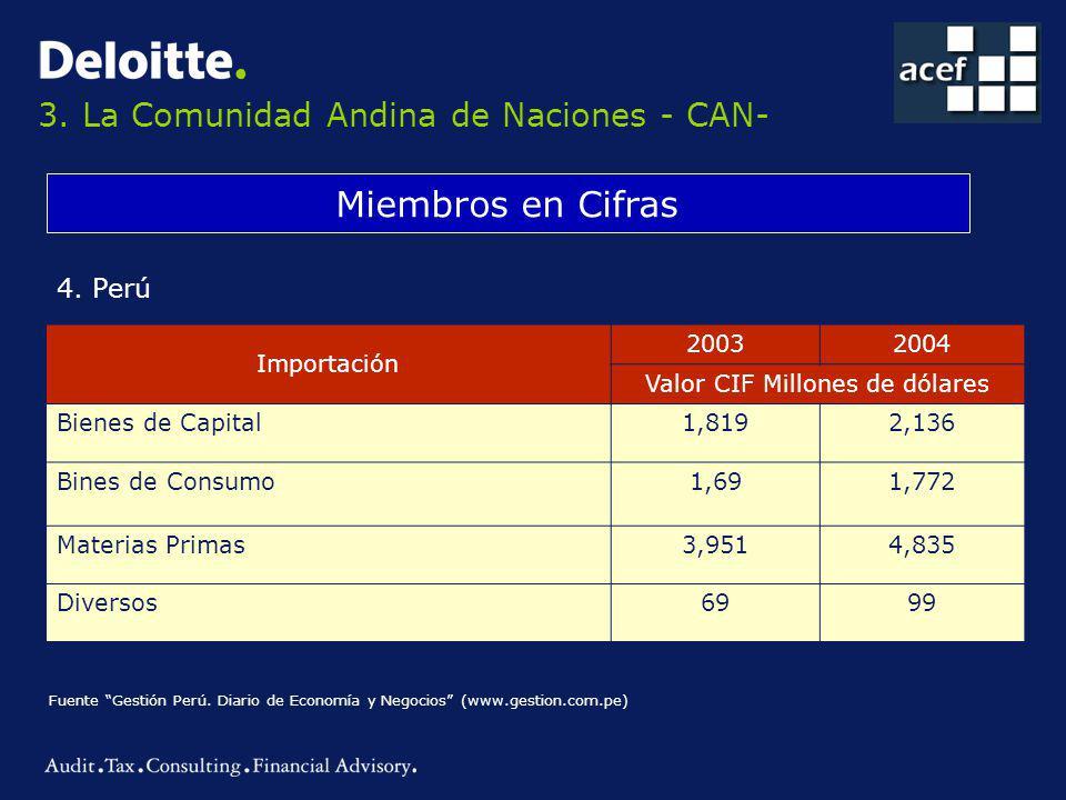 3.La Comunidad Andina de Naciones - CAN- Miembros en Cifras 4.
