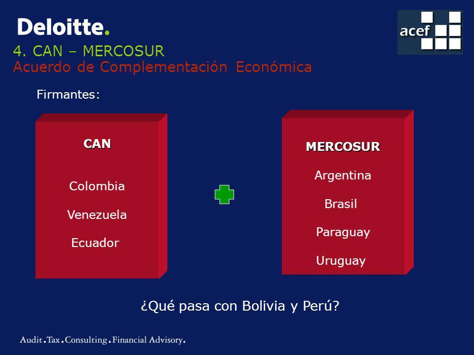 4. CAN – MERCOSUR Acuerdo de Complementación Económica CAN Colombia Venezuela Ecuador MERCOSUR Argentina Brasil Paraguay Uruguay Firmantes: ¿Qué pasa