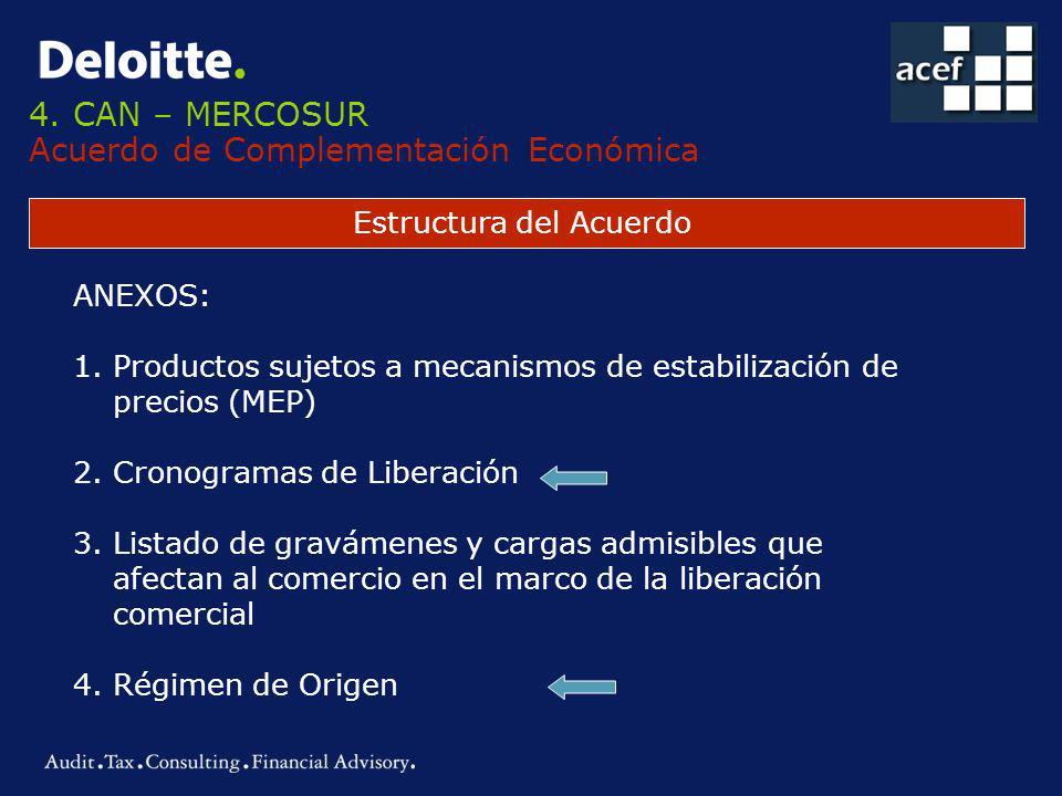 4. CAN – MERCOSUR Acuerdo de Complementación Económica Estructura del Acuerdo ANEXOS: 1.Productos sujetos a mecanismos de estabilización de precios (M