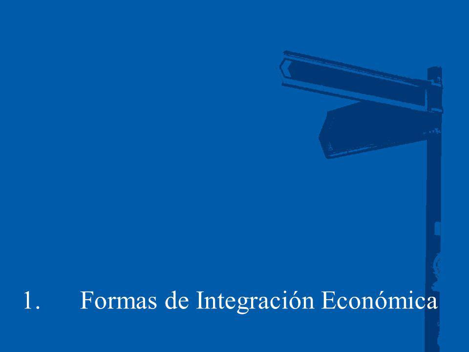 1.Formas de Integración Económica