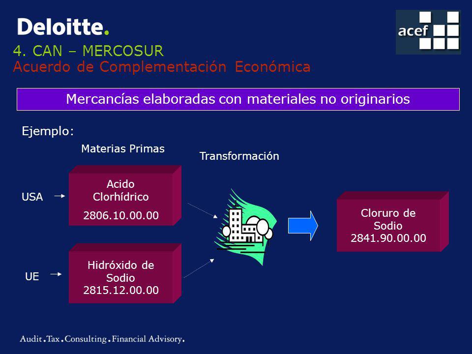 4. CAN – MERCOSUR Acuerdo de Complementación Económica Mercancías elaboradas con materiales no originarios Ejemplo: Acido Clorhídrico 2806.10.00.00 Ma