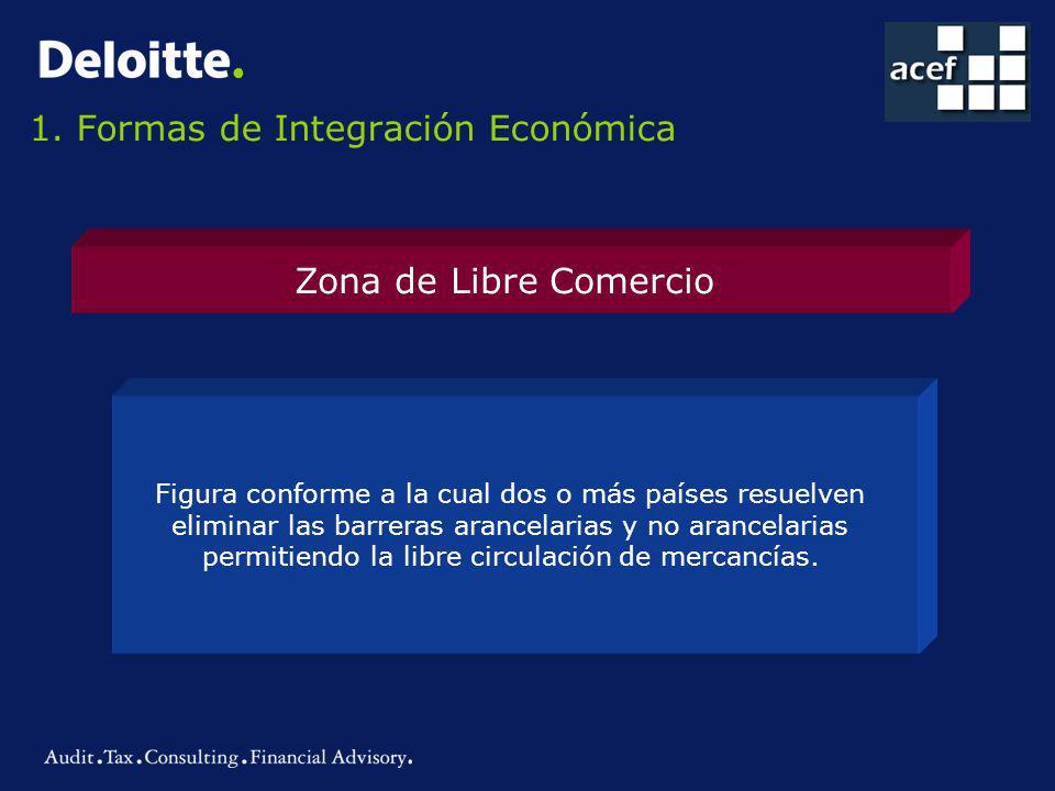 1. Formas de Integración Económica Zona de Libre Comercio Figura conforme a la cual dos o más países resuelven eliminar las barreras arancelarias y no