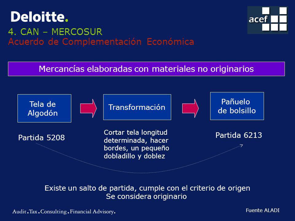4. CAN – MERCOSUR Acuerdo de Complementación Económica Mercancías elaboradas con materiales no originarios Tela de Algodón Partida 5208 Transformación