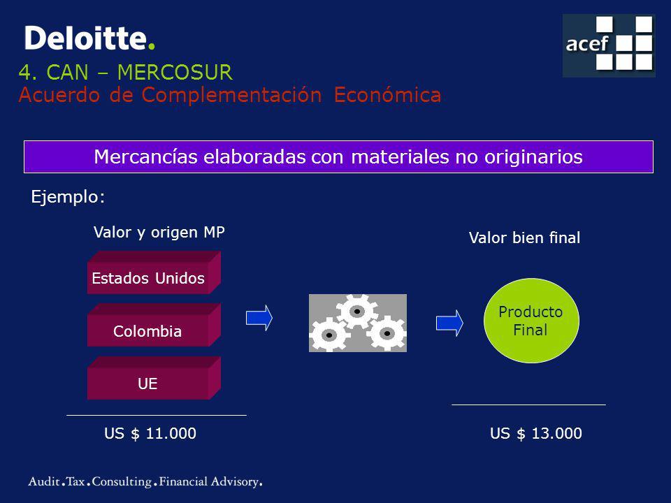 4. CAN – MERCOSUR Acuerdo de Complementación Económica Mercancías elaboradas con materiales no originarios Ejemplo: Valor y origen MP Estados Unidos C