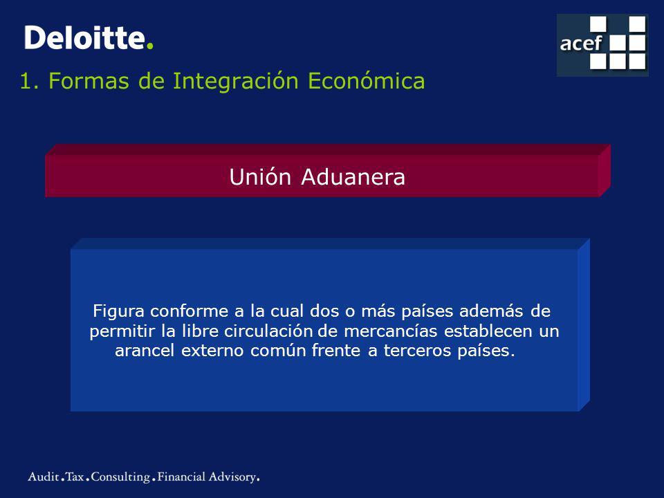 1. Formas de Integración Económica Unión Aduanera Figura conforme a la cual dos o más países además de permitir la libre circulación de mercancías est