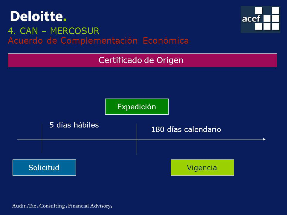 4. CAN – MERCOSUR Acuerdo de Complementación Económica Certificado de Origen Solicitud 5 días hábiles Expedición 180 días calendario Vigencia