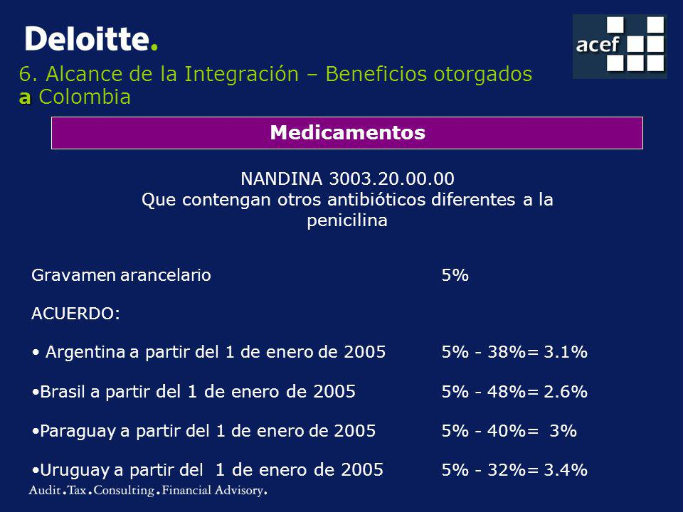 a 6. Alcance de la Integración – Beneficios otorgados a Colombia Medicamentos NANDINA 3003.20.00.00 Que contengan otros antibióticos diferentes a la p