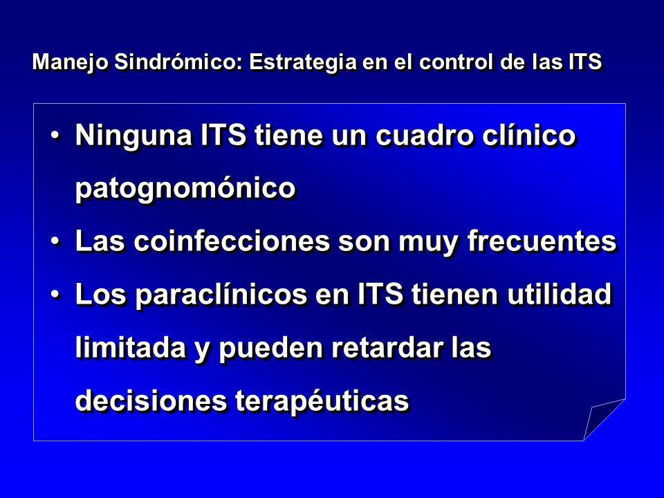 Ninguna ITS tiene un cuadro clínico patognomónicoNinguna ITS tiene un cuadro clínico patognomónico Las coinfecciones son muy frecuentesLas coinfeccion