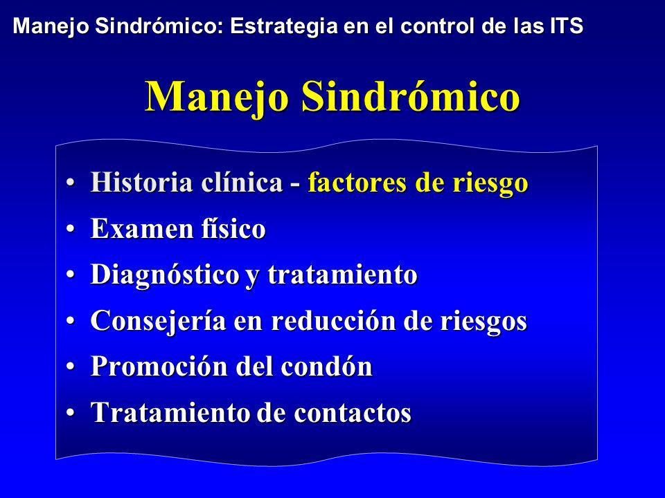 Manejo Sindrómico Historia clínica - factores de riesgoHistoria clínica - factores de riesgo Examen físicoExamen físico Diagnóstico y tratamientoDiagn