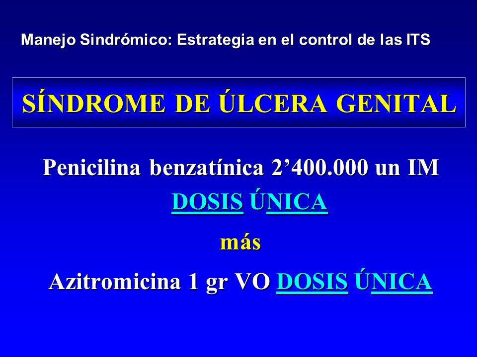 SÍNDROME DE ÚLCERA GENITAL Penicilina benzatínica 2400.000 un IM DOSIS ÚNICA más Azitromicina 1 gr VO DOSIS ÚNICA Manejo Sindrómico: Estrategia en el