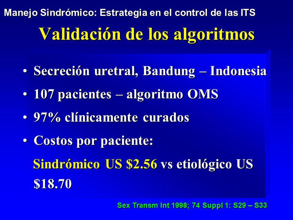 Validación de los algoritmos Secreción uretral, Bandung – IndonesiaSecreción uretral, Bandung – Indonesia 107 pacientes – algoritmo OMS107 pacientes –