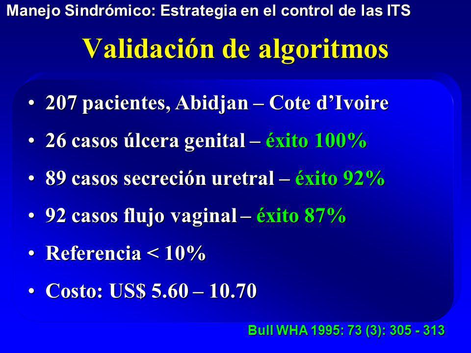 Validación de algoritmos 207 pacientes, Abidjan – Cote dIvoire207 pacientes, Abidjan – Cote dIvoire 26 casos úlcera genital – éxito 100%26 casos úlcer