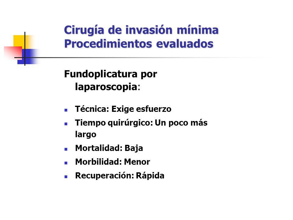 Cirugía de invasión mínima Procedimientos evaluados Fundoplicatura por laparoscopia: Técnica: Exige esfuerzo Tiempo quirúrgico: Un poco más largo Mort