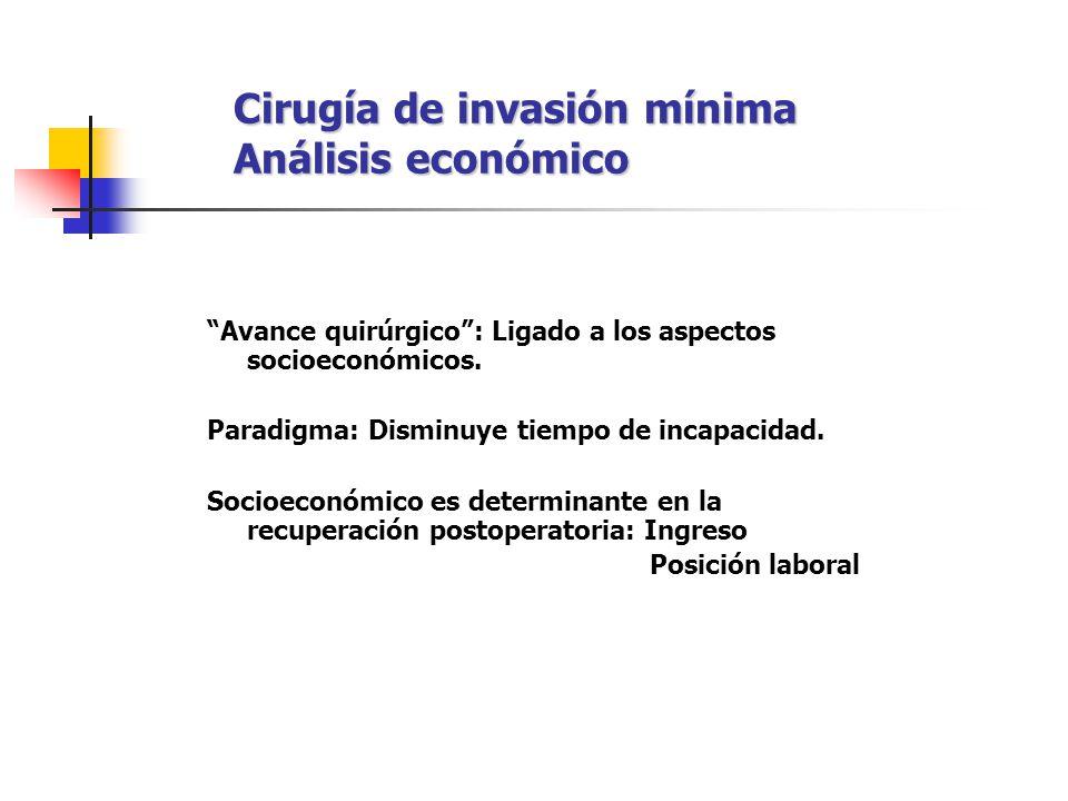 Cirugía de invasión mínima Análisis económico Avance quirúrgico: Ligado a los aspectos socioeconómicos. Paradigma: Disminuye tiempo de incapacidad. So