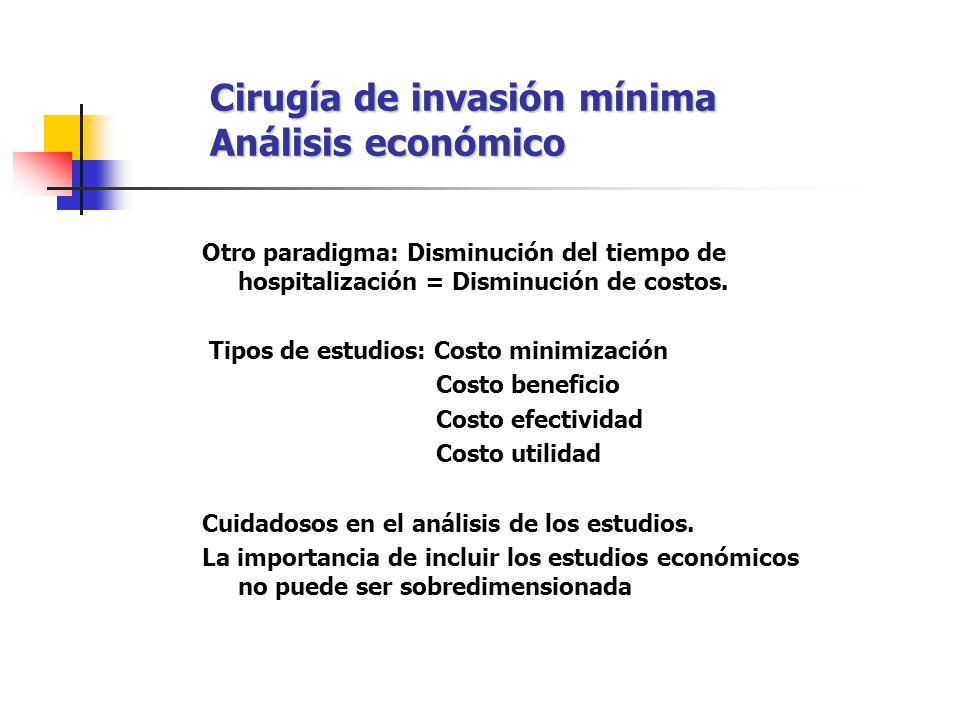 Cirugía de invasión mínima Análisis económico Otro paradigma: Disminución del tiempo de hospitalización = Disminución de costos. Tipos de estudios: Co