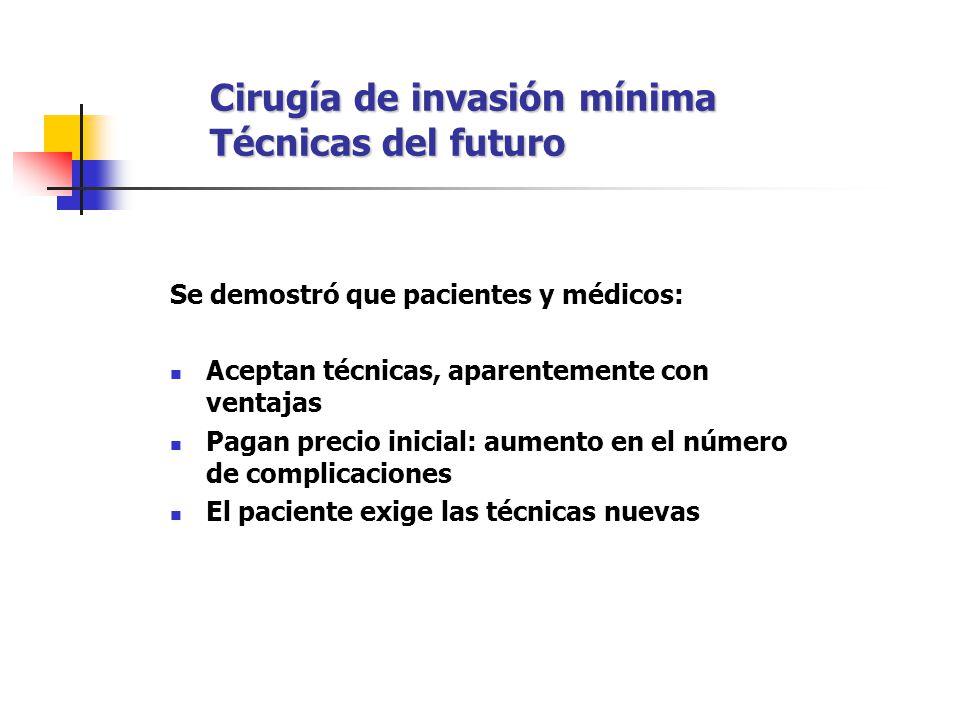 Cirugía de invasión mínima Técnicas del futuro Se demostró que pacientes y médicos: Aceptan técnicas, aparentemente con ventajas Pagan precio inicial: