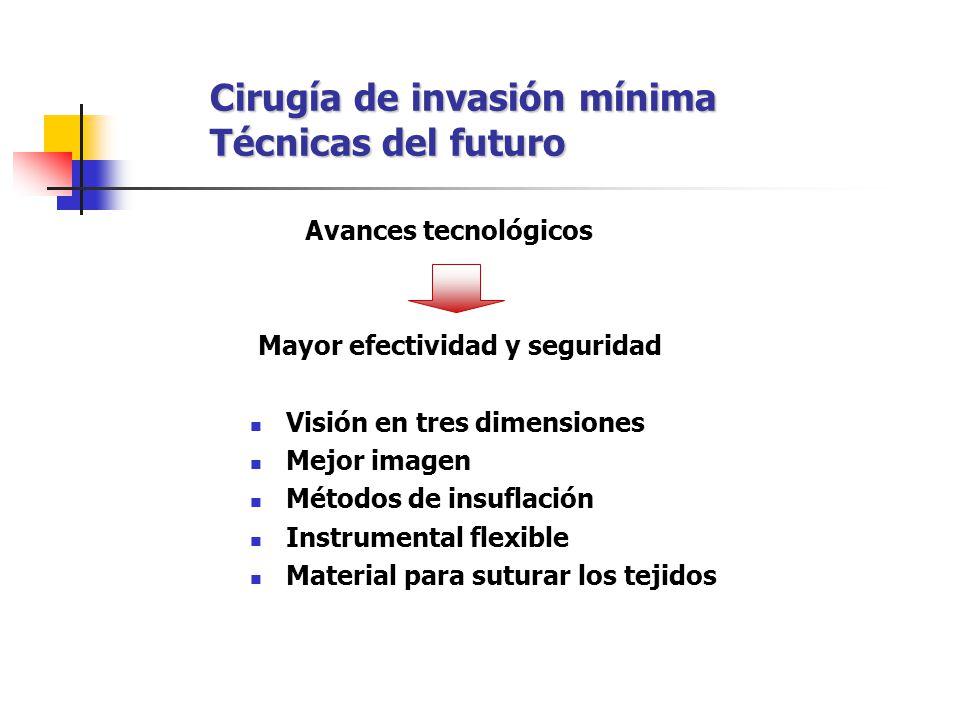 Cirugía de invasión mínima Técnicas del futuro Avances tecnológicos Mayor efectividad y seguridad Visión en tres dimensiones Mejor imagen Métodos de i